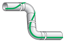 Trace Heating Bends