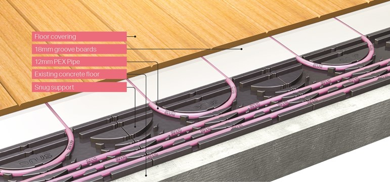 Snug Underfloor Heating Low Profile System Diagram